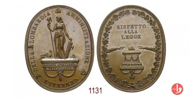 Amministrazione Generale Lombardia 1801 (Milano)